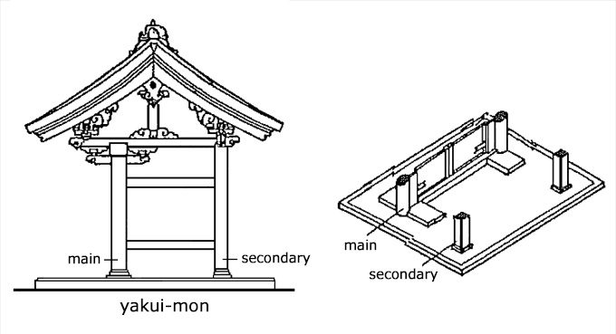 temple main gate